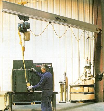 aluminum wall mounted work station jib cranes