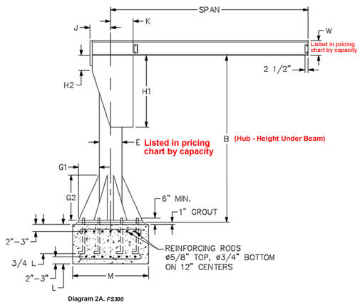 Index of /more_info/baseplate_mounted_jib_crane/images