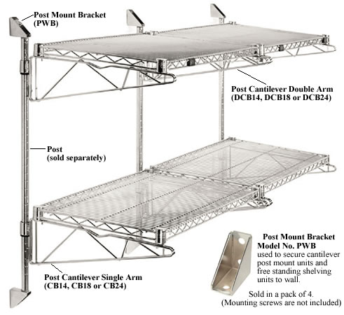Cantilever Wall Mount Units, Wire Cantilever Wall Mount Units, Wall ...