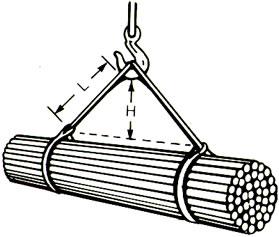 7//32 x 3 Single Oblong Hook Liftall 732SOSW10X3 Sling Chain
