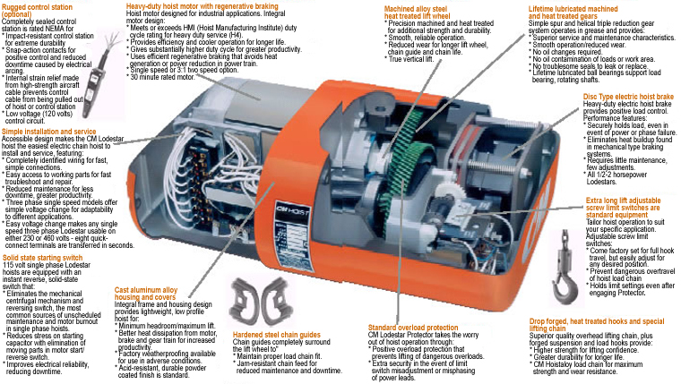 types of power tools pdf