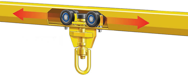 The Anchor Trolley travels inside the Rigid Lifelines track.
