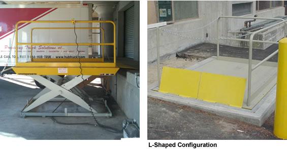 Dock Lifts Dock Leveler Dock Levelers