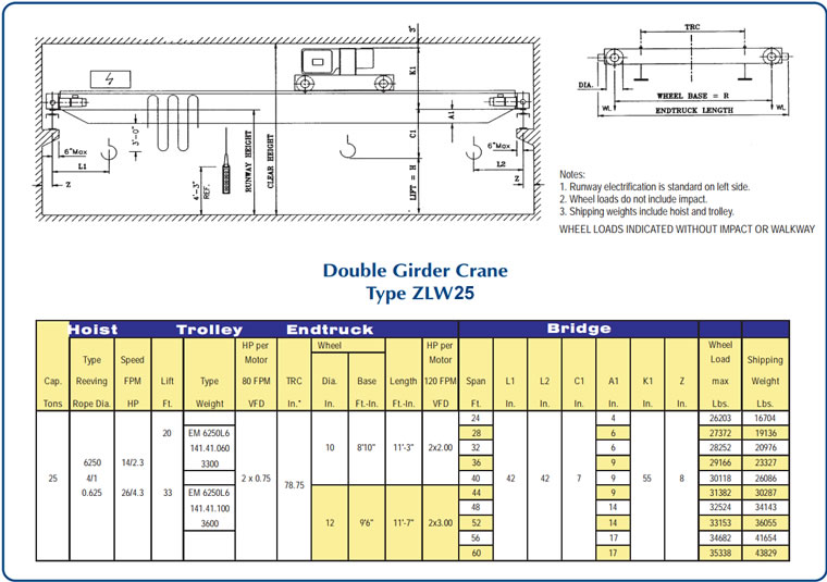 bridge cranes cranes double girder cranes overhead bridge cranes rh lkgoodwin com 3 Phase Motor Wiring Connection Century Motor Wiring Diagram