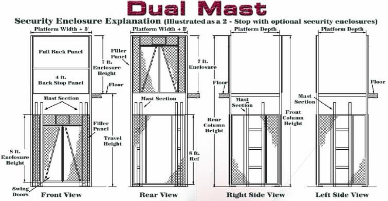 Dual Mast Mezzanine Lift Custom Industrial Material Lift