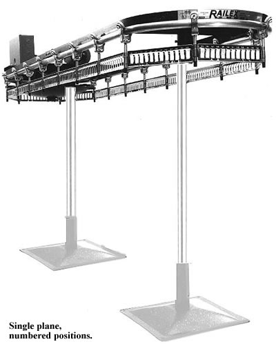 Electric Garment Store Amp Retrieval Conveyor Electric
