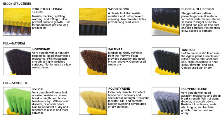 Broom U0026 Brushes