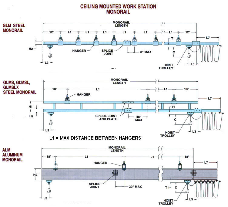 monorails enclosed track design drawing