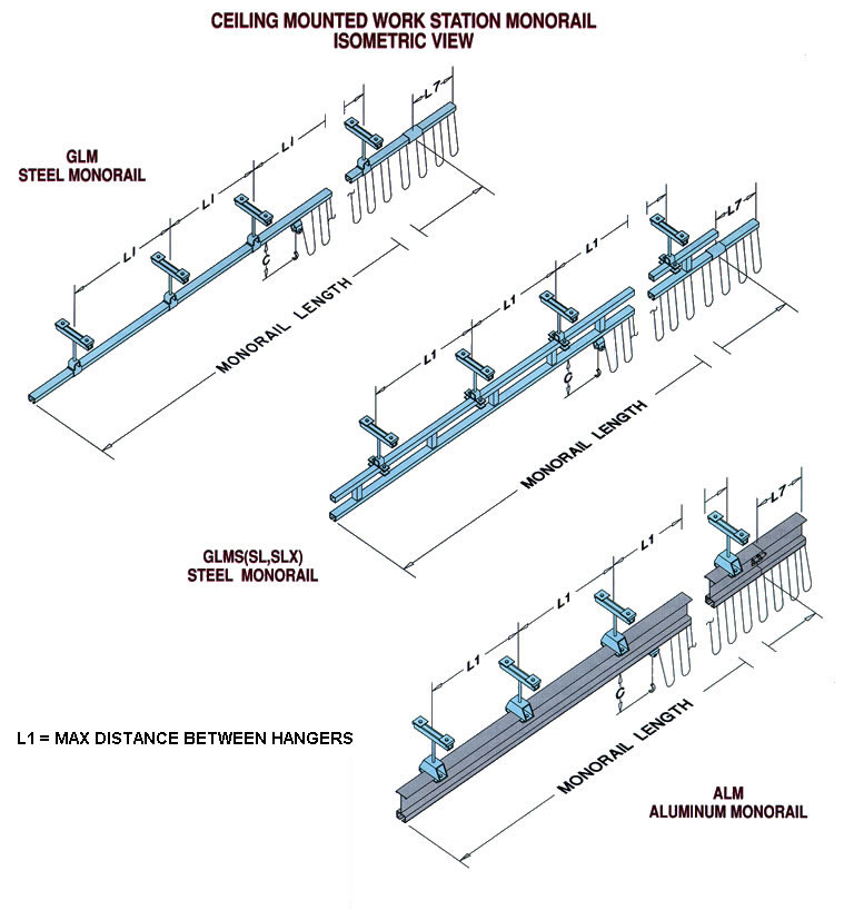 Curved Monorail Beam Design