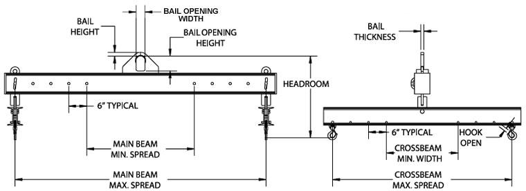 HFPAB Four Point Adjustable Beam, Spreader Beam, Spreader Beams