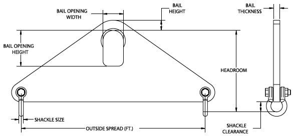 HSSLB Short Span Lifting Beam Plate Style, Lifting Beam