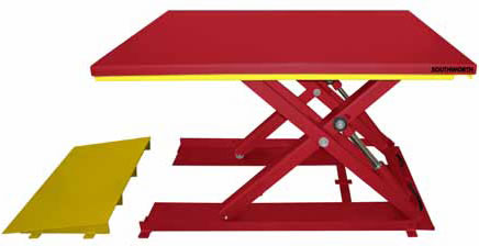 Liftmat Low Profile Lift Table Lift Tables Powered Lift