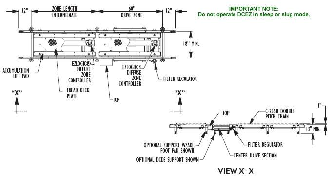 Conveyor Drag Chain Conveyor Conveyors
