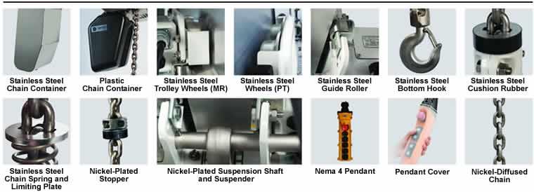 14//2.5 ft//min 230V 10 Lift Harrington NER020LD-10 NER Dual Speed Electric Chain Hoist 2 Ton