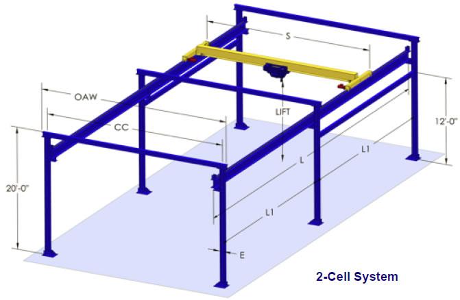 Overhead Cranes Dimensions : Free standing bridge cranes overhead crane and hoist