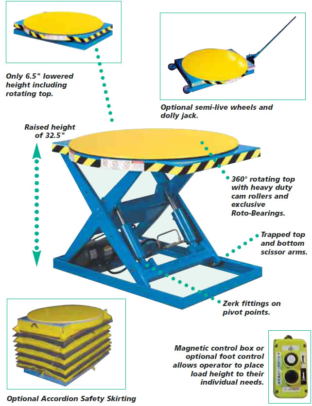 Wiring Diagram Electric Lift Tables - Online Schematic Diagram •