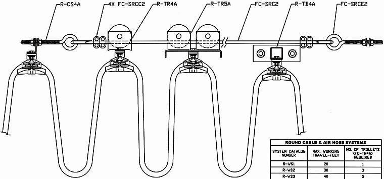 Img besides Ciq U further Gauge Drawing moreover Htb Uklzifxxxxaaxxxxq Xxfxxxl together with Stg Industrieprodukte Motorleitungstrommel Spiralig. on festoon cable trolley system