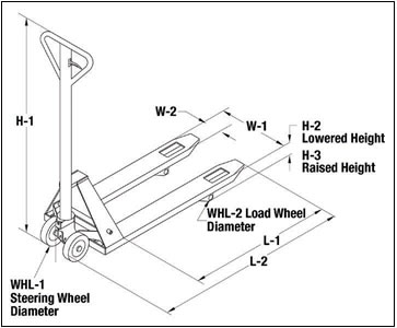 Truck Vehicle Damage Diagram in addition Trailer Hitch Wiringconnector 118491 additionally Boom Sprayer Diagram likewise mercial Vehicle Tractor Steering Diagram as well Semi Truck Diagram With Dimensions. on for a semi trailer wiring diagram html