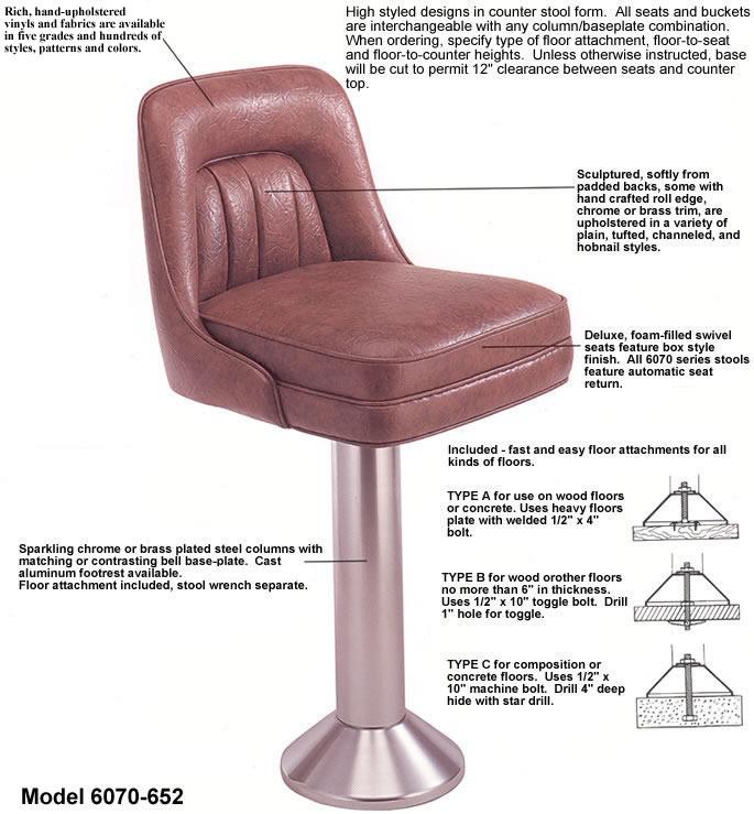 counter stools, bar stools, club chairs, diner chairs Top 10 Bar Stools