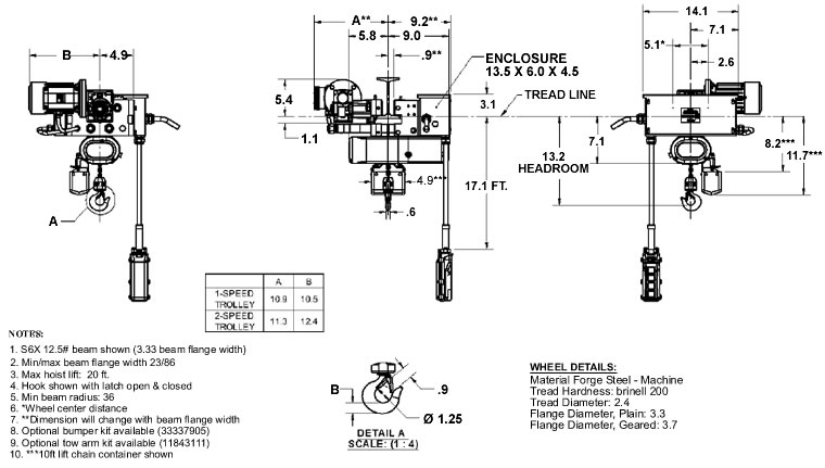 cm shopstar hoist wiring diagram on dayton hoist wiring diagram, budgit hoist  wiring diagram,