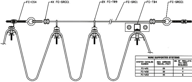 Enchanting Duct O Wire Festoon Image Collection - Electrical Diagram ...