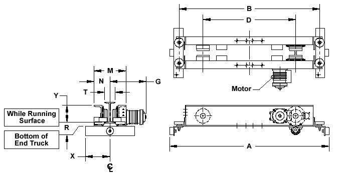 single girder underhung motorized end trucks harrington underhung motorized end trucks