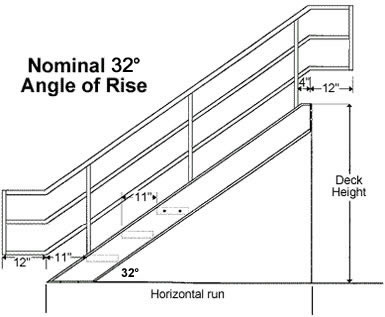 Ships Ladder Stairs Dimensions