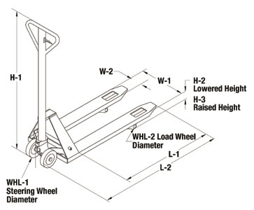 Types Of Plastic Stapping as well Fhp1 as well How To Install A Usb Wall Receptacle besides Wesco pallet lifter in addition Partridge. on wire types and sizes