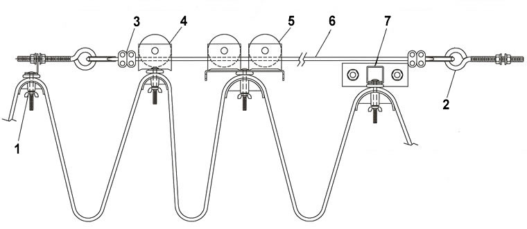 Wheel Trolley Festoon Systems Wire Supported Systems